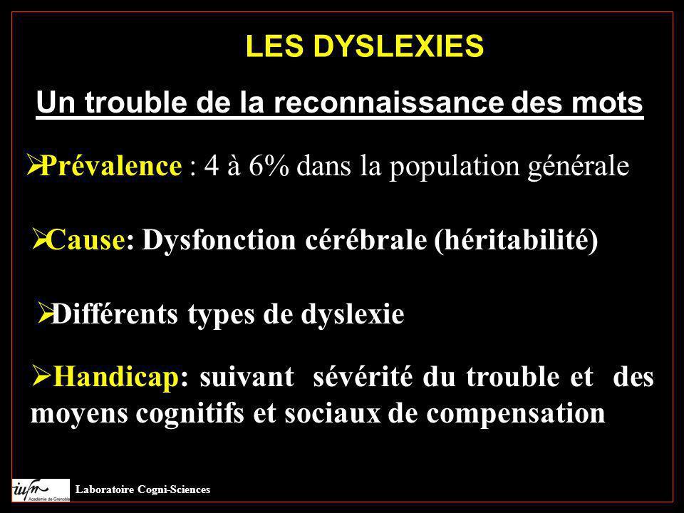 LES DYSLEXIES  Handicap: suivant sévérité du trouble et des moyens cognitifs et sociaux de compensation. Laboratoire Cogni-Sciences  Prévalence : 4