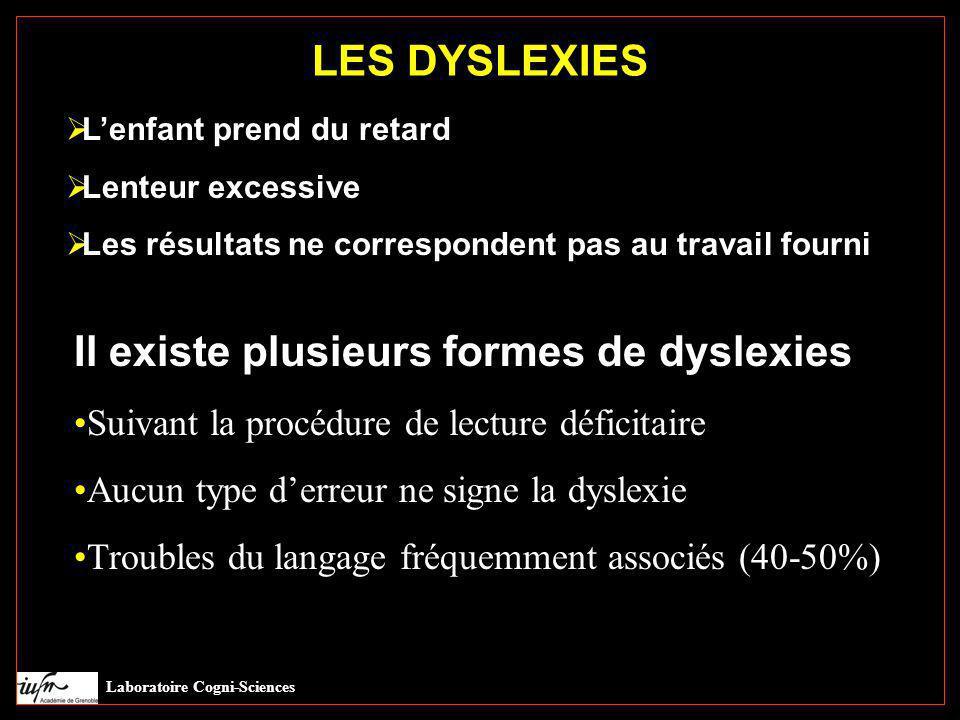  L'enfant prend du retard  Lenteur excessive  Les résultats ne correspondent pas au travail fourni Il existe plusieurs formes de dyslexies Suivant