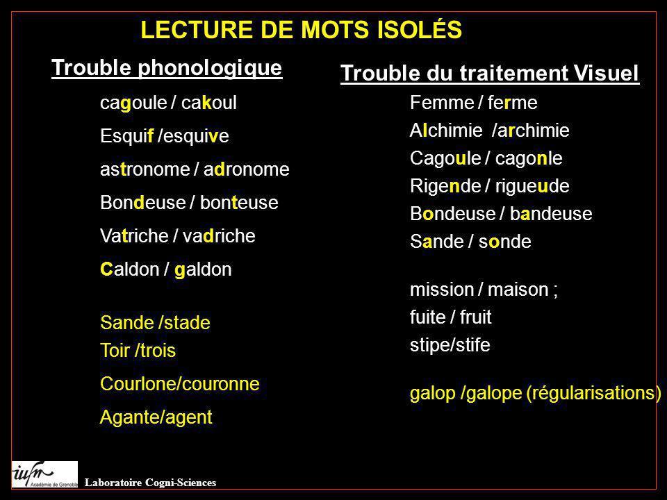 Laboratoire Cogni-Sciences Trouble phonologique cagoule / cakoul Esquif /esquive astronome / adronome Bondeuse / bonteuse Vatriche / vadriche Caldon /