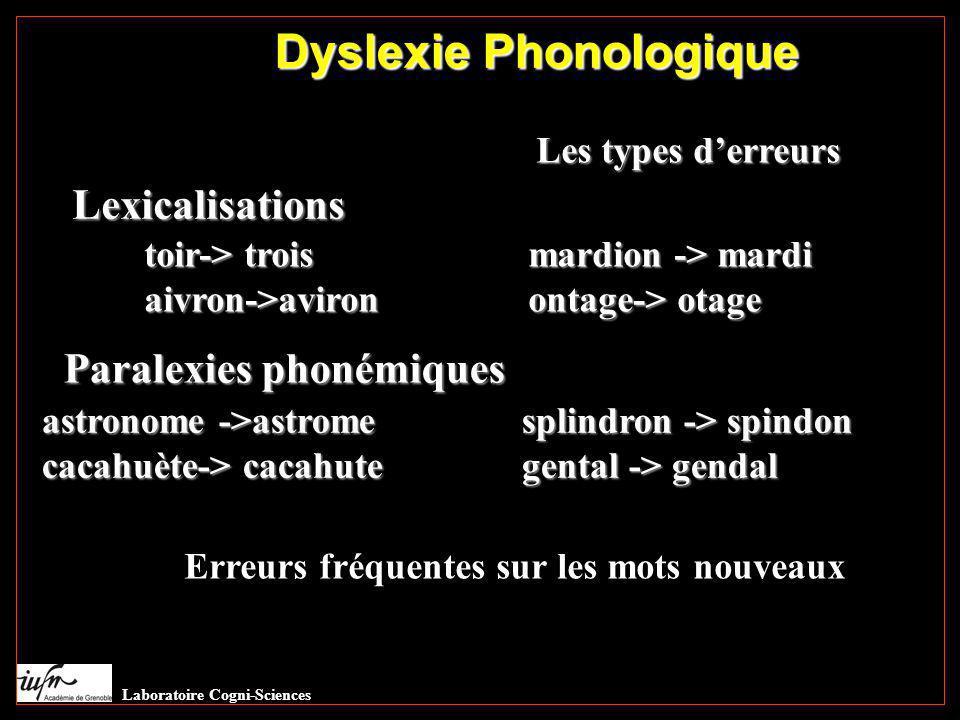 Paralexies phonémiques Dyslexie Phonologique Les types d'erreurs Lexicalisations toir-> troismardion -> mardi aivron->avironontage-> otage astronome -