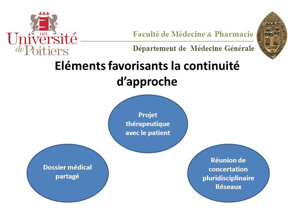 Faculté de Médecine & Pharmacie Département de Médecine Générale Eléments favorisants la continuité d'approche Dossier médical partagé Réunion de conc