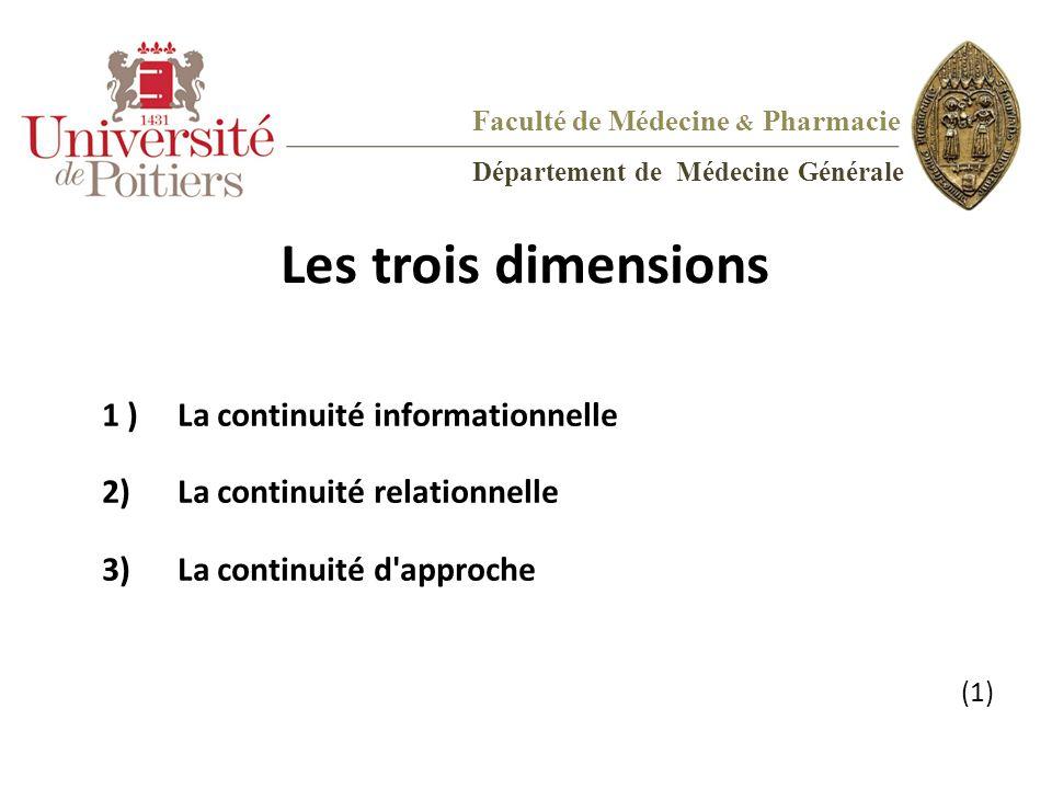 Les trois dimensions 1 ) La continuité informationnelle 2) La continuité relationnelle 3) La continuité d'approche (1) Faculté de Médecine & Pharmacie