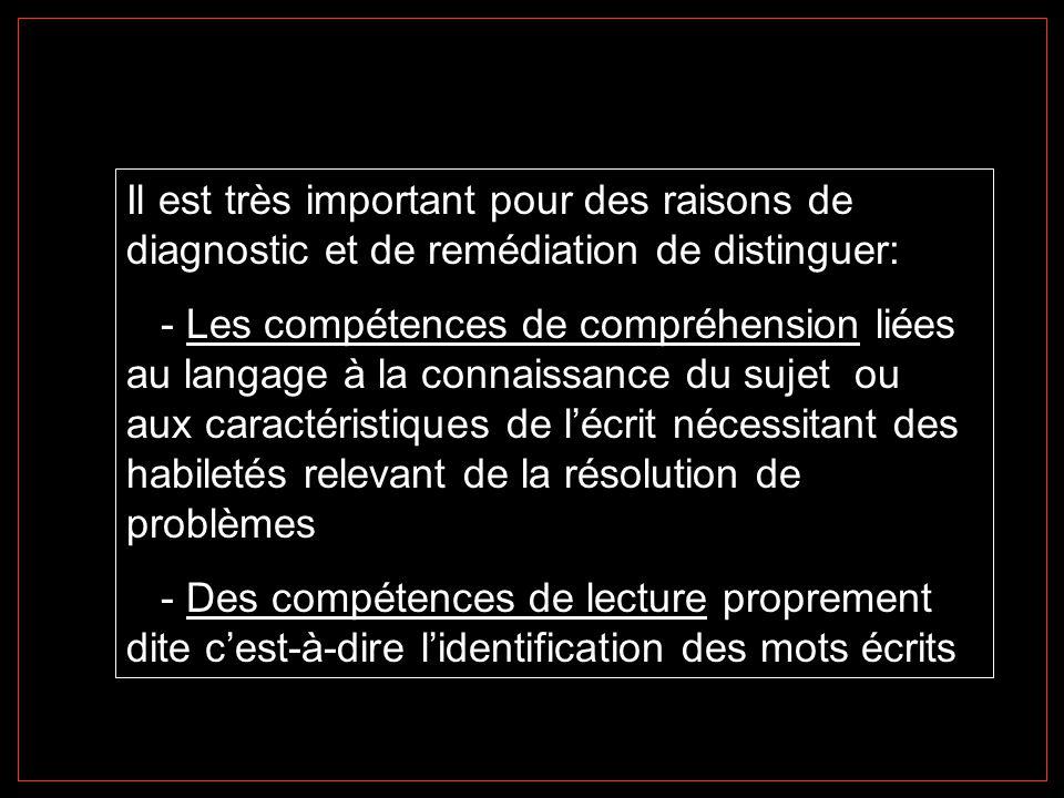 Il est très important pour des raisons de diagnostic et de remédiation de distinguer: - Les compétences de compréhension liées au langage à la connaissance du sujet ou aux caractéristiques de l'écrit nécessitant des habiletés relevant de la résolution de problèmes - Des compétences de lecture proprement dite c'est-à-dire l'identification des mots écrits