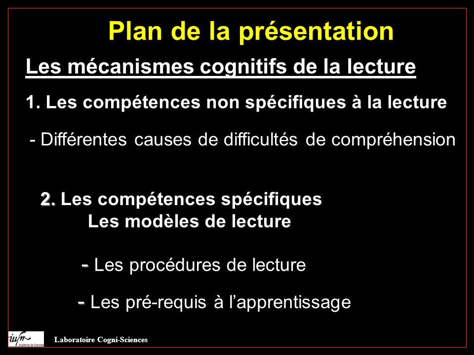 Plan de la présentation 2.2.