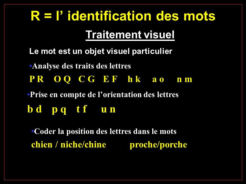 Traitement visuel Le mot est un objet visuel particulier Analyse des traits des lettres P RO QC GE Fh ka on m Prise en compte de l'orientation des lettres b dp qt fu n Coder la position des lettres dans le mots chien / niche/chineproche/porche R = l' identification des mots