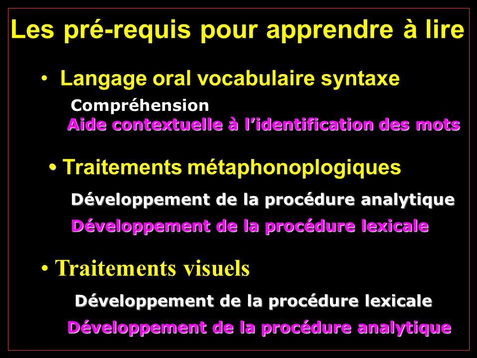 Les pré-requis pour apprendre à lire Traitements métaphonoplogiques Développement de la procédure analytique Développement de la procédure lexicale Traitements visuels Développement de la procédure lexicale Développement de la procédure analytique Langage oral vocabulaire syntaxe Compréhension Aide contextuelle à l'identification des mots