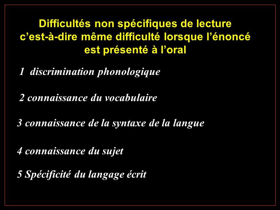 Difficultés non spécifiques de lecture c'est-à-dire même difficulté lorsque l'énoncé est présenté à l'oral 2 connaissance du vocabulaire 3 connaissance de la syntaxe de la langue 4 connaissance du sujet 5 Spécificité du langage écrit 1 discrimination phonologique
