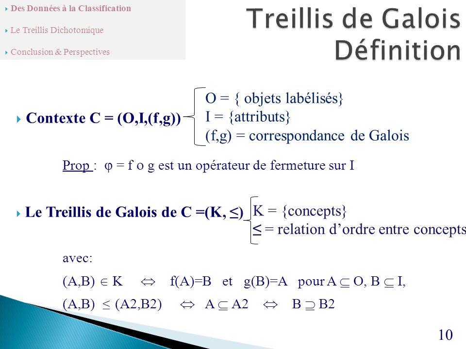 10  Contexte C = (O,I,(f,g)) Prop :  = f  g est un opérateur de fermeture sur I  Le Treillis de Galois de C =(K, ≤) avec: (A,B)  K  f(A)=B et g(B)=A pour A  O, B  I, (A,B) ≤ (A2,B2)  A  A2  B  B2 O = { objets labélisés} I = {attributs} (f,g) = correspondance de Galois K = {concepts} ≤ = relation d'ordre entre concepts  Des Données à la Classification  Le Treillis Dichotomique  Conclusion & Perspectives
