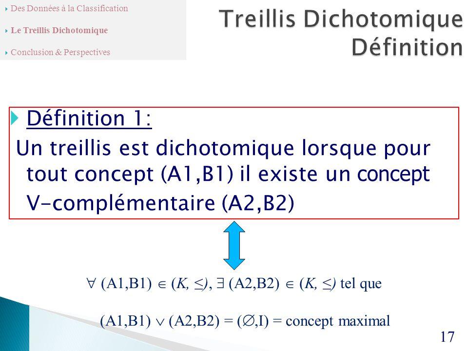 17  Définition 1: Un treillis est dichotomique lorsque pour tout concept (A1,B1) il existe un concept V-complémentaire (A2,B2)  (A1,B1)  (K, ≤),  (A2,B2)  (K, ≤) tel que (A1,B1)  (A2,B2) = ( ,I) = concept maximal  Des Données à la Classification  Le Treillis Dichotomique  Conclusion & Perspectives