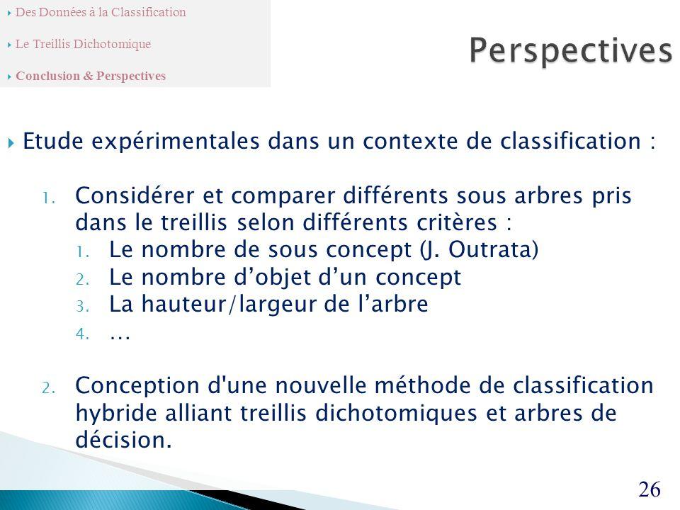  Etude expérimentales dans un contexte de classification : 1.