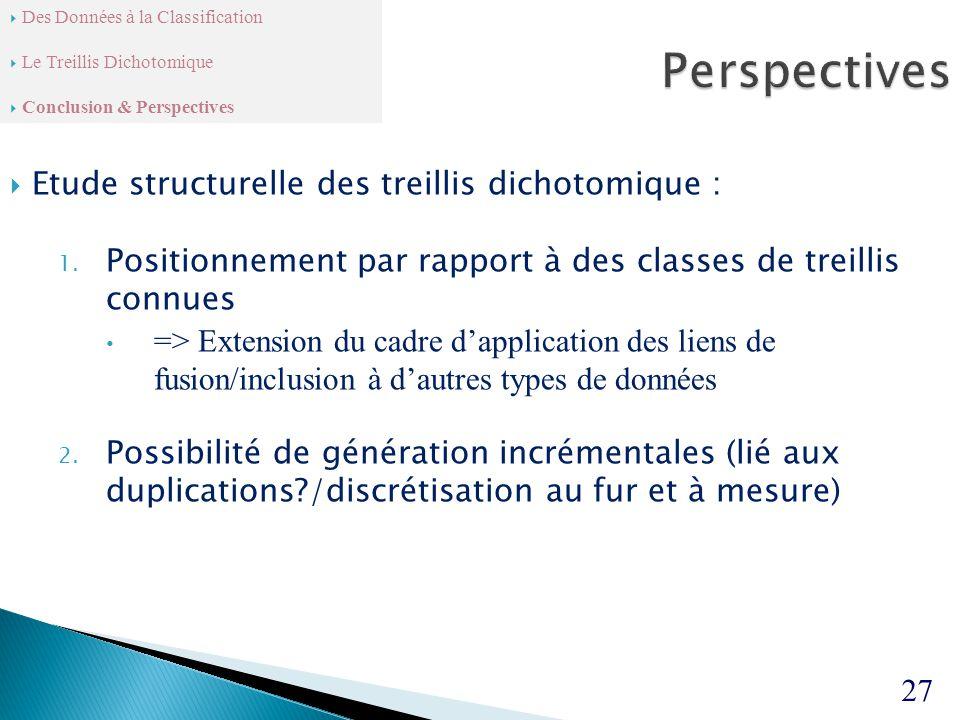  Etude structurelle des treillis dichotomique : 1.