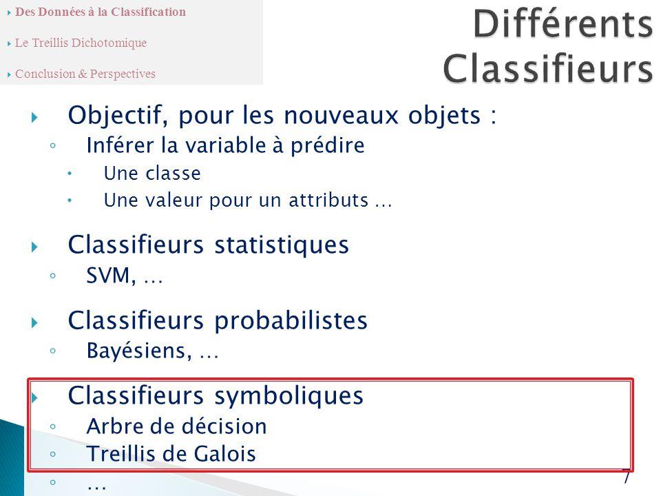  Objectif, pour les nouveaux objets : ◦ Inférer la variable à prédire  Une classe  Une valeur pour un attributs …  Classifieurs statistiques ◦ SVM, …  Classifieurs probabilistes ◦ Bayésiens, …  Classifieurs symboliques ◦ Arbre de décision ◦ Treillis de Galois ◦ … 7  Des Données à la Classification  Le Treillis Dichotomique  Conclusion & Perspectives