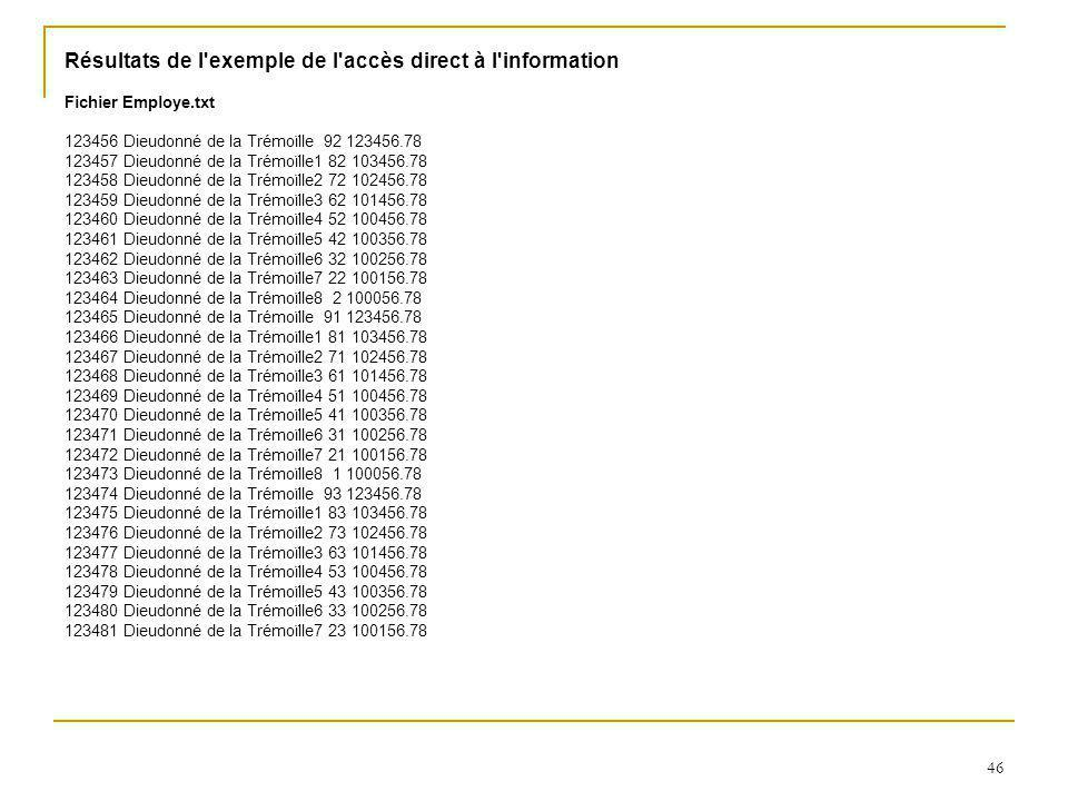 46 Résultats de l exemple de l accès direct à l information Fichier Employe.txt 123456 Dieudonné de la Trémoïlle 92 123456.78 123457 Dieudonné de la Trémoïlle1 82 103456.78 123458 Dieudonné de la Trémoïlle2 72 102456.78 123459 Dieudonné de la Trémoïlle3 62 101456.78 123460 Dieudonné de la Trémoïlle4 52 100456.78 123461 Dieudonné de la Trémoïlle5 42 100356.78 123462 Dieudonné de la Trémoïlle6 32 100256.78 123463 Dieudonné de la Trémoïlle7 22 100156.78 123464 Dieudonné de la Trémoïlle8 2 100056.78 123465 Dieudonné de la Trémoïlle 91 123456.78 123466 Dieudonné de la Trémoïlle1 81 103456.78 123467 Dieudonné de la Trémoïlle2 71 102456.78 123468 Dieudonné de la Trémoïlle3 61 101456.78 123469 Dieudonné de la Trémoïlle4 51 100456.78 123470 Dieudonné de la Trémoïlle5 41 100356.78 123471 Dieudonné de la Trémoïlle6 31 100256.78 123472 Dieudonné de la Trémoïlle7 21 100156.78 123473 Dieudonné de la Trémoïlle8 1 100056.78 123474 Dieudonné de la Trémoïlle 93 123456.78 123475 Dieudonné de la Trémoïlle1 83 103456.78 123476 Dieudonné de la Trémoïlle2 73 102456.78 123477 Dieudonné de la Trémoïlle3 63 101456.78 123478 Dieudonné de la Trémoïlle4 53 100456.78 123479 Dieudonné de la Trémoïlle5 43 100356.78 123480 Dieudonné de la Trémoïlle6 33 100256.78 123481 Dieudonné de la Trémoïlle7 23 100156.78