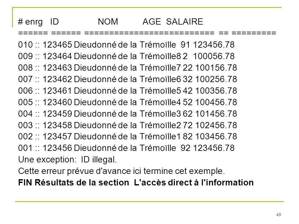 49 # enrg ID NOM AGE SALAIRE ====== ====== ========================== == ========= 010 :: 123465 Dieudonné de la Trémoïlle 91 123456.78 009 :: 123464 Dieudonné de la Trémoïlle8 2 100056.78 008 :: 123463 Dieudonné de la Trémoïlle7 22 100156.78 007 :: 123462 Dieudonné de la Trémoïlle6 32 100256.78 006 :: 123461 Dieudonné de la Trémoïlle5 42 100356.78 005 :: 123460 Dieudonné de la Trémoïlle4 52 100456.78 004 :: 123459 Dieudonné de la Trémoïlle3 62 101456.78 003 :: 123458 Dieudonné de la Trémoïlle2 72 102456.78 002 :: 123457 Dieudonné de la Trémoïlle1 82 103456.78 001 :: 123456 Dieudonné de la Trémoïlle 92 123456.78 Une exception: ID illegal.