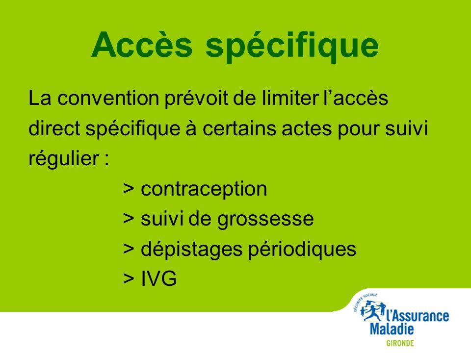 Accès spécifique La convention prévoit de limiter l'accès direct spécifique à certains actes pour suivi régulier : > contraception > suivi de grossesse > dépistages périodiques > IVG