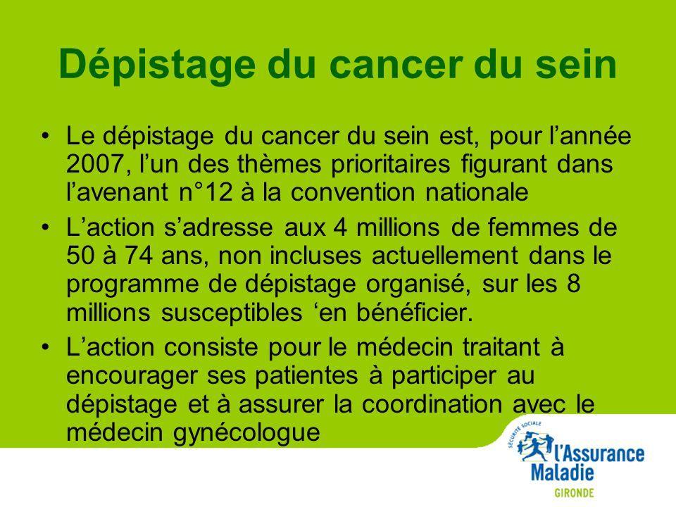 Dépistage du cancer du sein Le dépistage du cancer du sein est, pour l'année 2007, l'un des thèmes prioritaires figurant dans l'avenant n°12 à la convention nationale L'action s'adresse aux 4 millions de femmes de 50 à 74 ans, non incluses actuellement dans le programme de dépistage organisé, sur les 8 millions susceptibles 'en bénéficier.