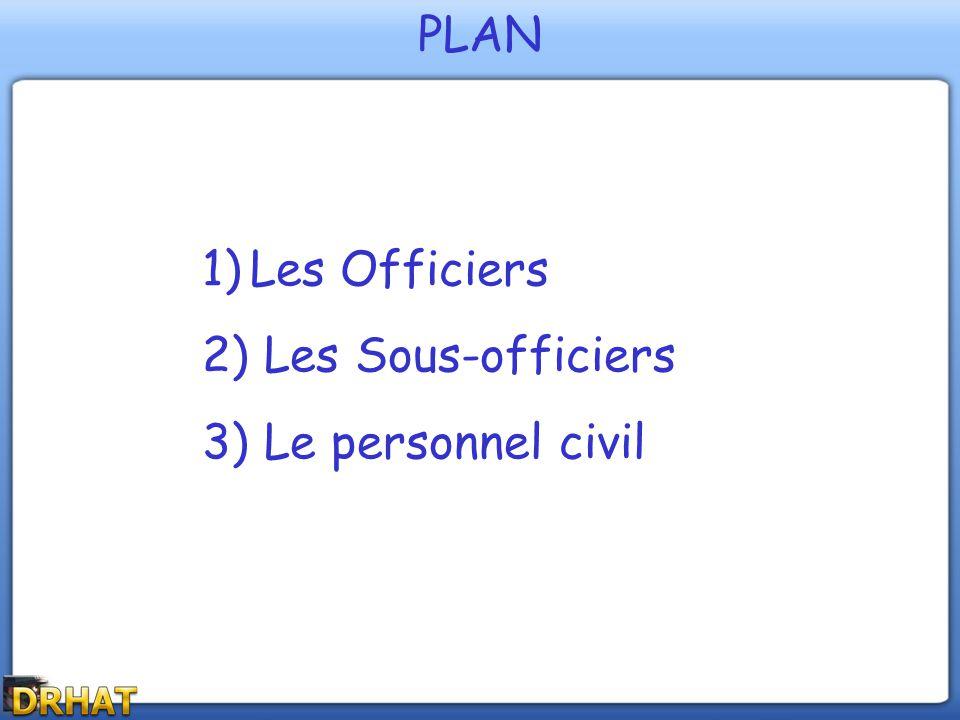1)Les Officiers 2) Les Sous-officiers 3) Le personnel civil PLAN