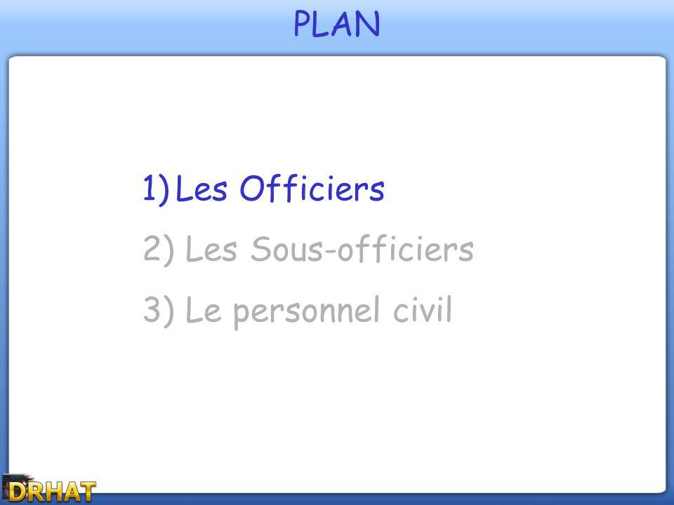 1)Les Officiers 2) Les Sous-officiers 3) Le personnel civil