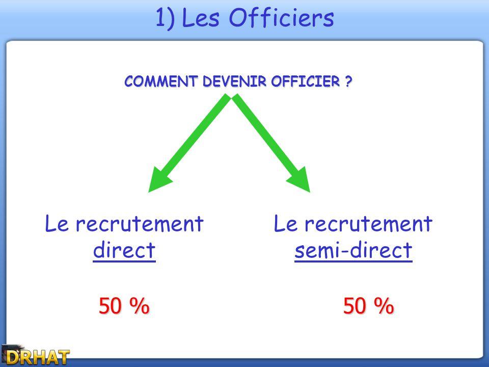 COMMENT DEVENIR OFFICIER ? Le recrutement direct Le recrutement semi-direct 50 %50 % 1) Les Officiers