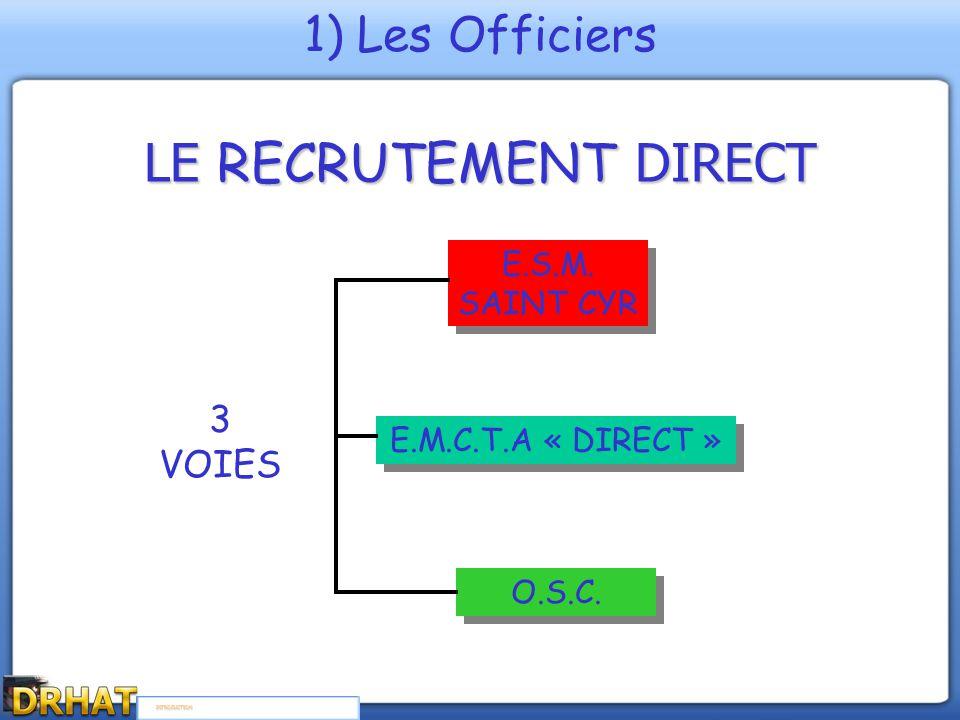 INTRODUCTION INTRODUCTION LE RECRUTEMENT DIRECT E.S.M. SAINT CYR E.M.C.T.A « DIRECT » O.S.C. 3 VOIES 1) Les Officiers