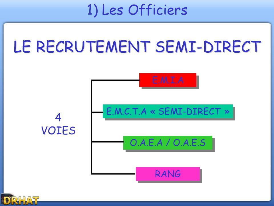 E.M.I.A E.M.C.T.A « SEMI-DIRECT » O.A.E.A / O.A.E.S 4 VOIES RANG LE RECRUTEMENT SEMI-DIRECT 1) Les Officiers