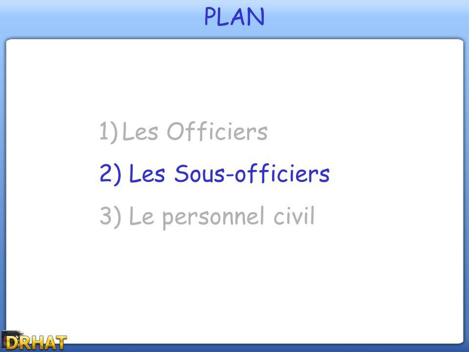 PLAN 1)Les Officiers 2) Les Sous-officiers 3) Le personnel civil