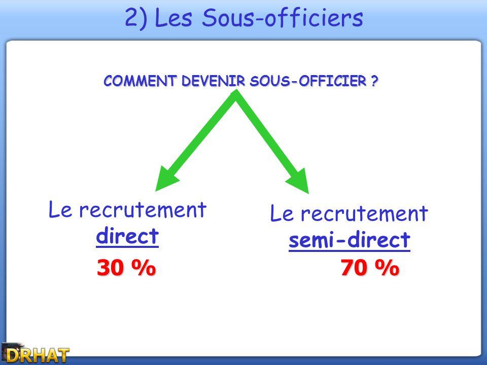 COMMENT DEVENIR SOUS-OFFICIER ? Le recrutement direct Le recrutement semi-direct 30 %70 % 2) Les Sous-officiers