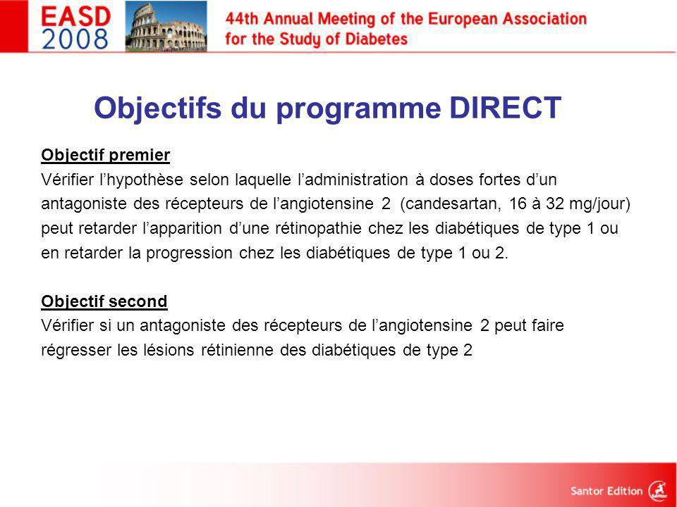 Objectifs du programme DIRECT Objectif premier Vérifier l'hypothèse selon laquelle l'administration à doses fortes d'un antagoniste des récepteurs de