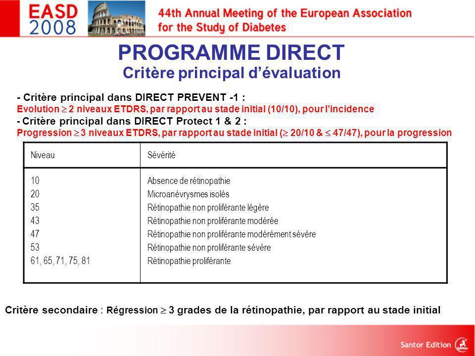 - Critère principal dans DIRECT PREVENT -1 : Evolution  2 niveaux ETDRS, par rapport au stade initial (10/10), pour l'incidence - Critère principal d