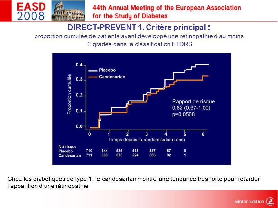 DIRECT-PREVENT 1. Critère principal : proportion cumulée de patients ayant développé une rétinopathie d'au moins 2 grades dans la classification ETDRS