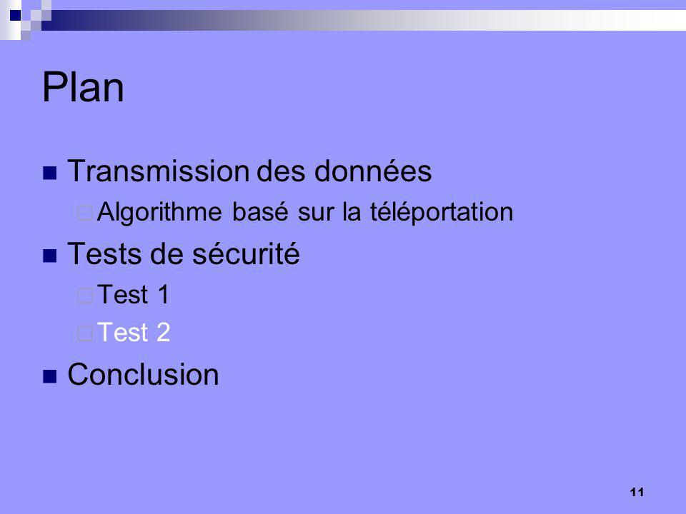 11 Plan Transmission des données  Algorithme basé sur la téléportation Tests de sécurité  Test 1  Test 2 Conclusion