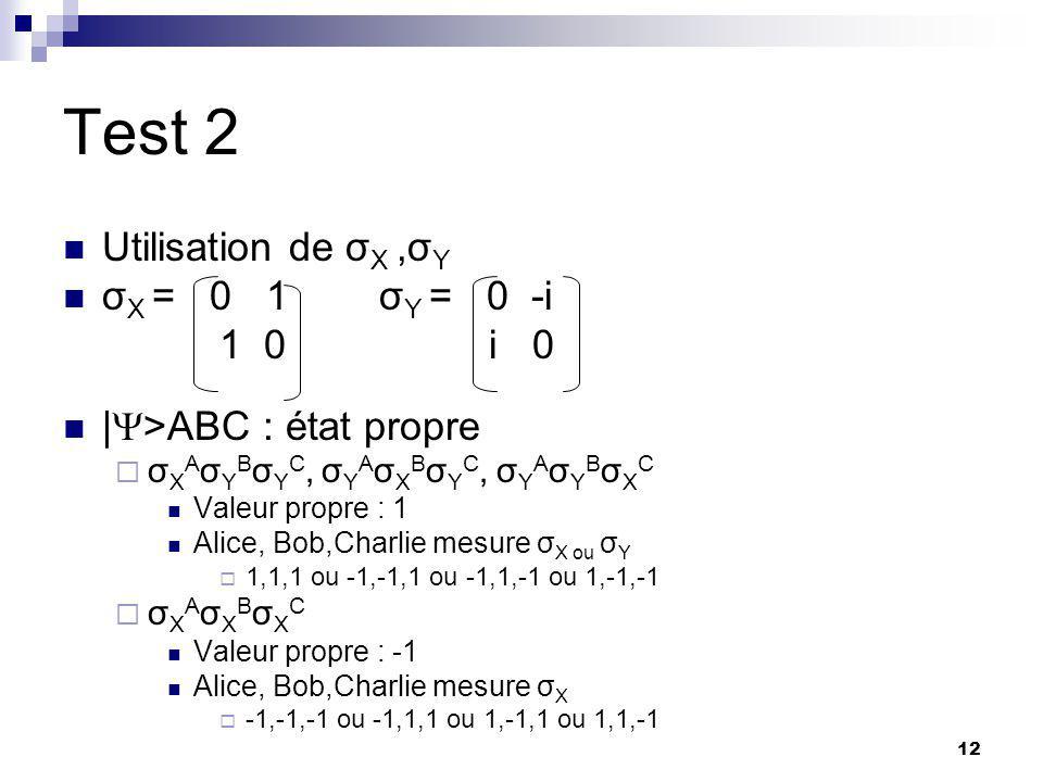 12 Test 2 Utilisation de σ X,σ Y σ X = 0 1 σ Y = 0 -i 1 0 i 0 |  >ABC : état propre  σ X A σ Y B σ Y C, σ Y A σ X B σ Y C, σ Y A σ Y B σ X C Valeur propre : 1 Alice, Bob,Charlie mesure σ X ou σ Y  1,1,1 ou -1,-1,1 ou -1,1,-1 ou 1,-1,-1  σ X A σ X B σ X C Valeur propre : -1 Alice, Bob,Charlie mesure σ X  -1,-1,-1 ou -1,1,1 ou 1,-1,1 ou 1,1,-1