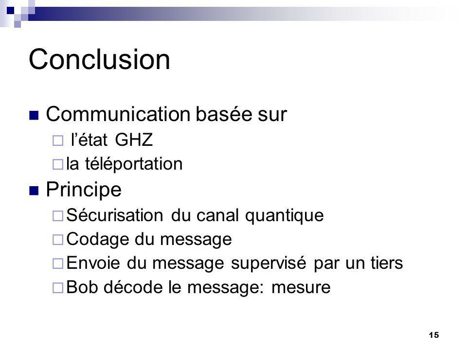15 Conclusion Communication basée sur  l'état GHZ  la téléportation Principe  Sécurisation du canal quantique  Codage du message  Envoie du message supervisé par un tiers  Bob décode le message: mesure