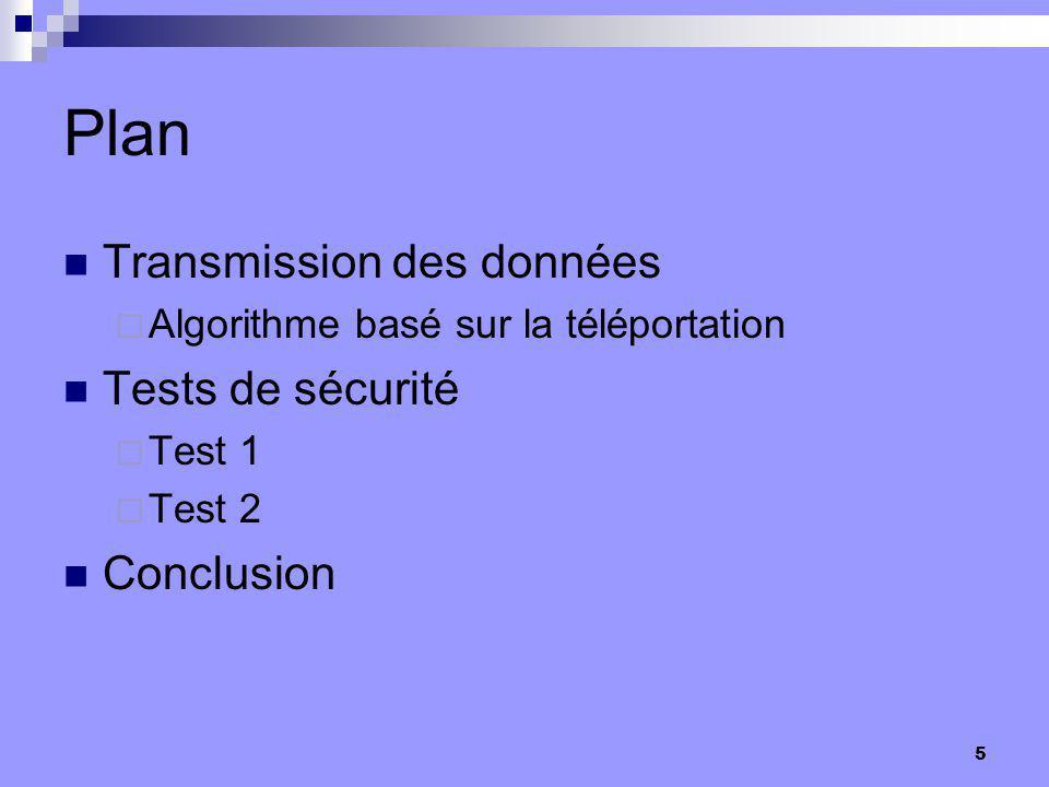 5 Plan Transmission des données  Algorithme basé sur la téléportation Tests de sécurité  Test 1  Test 2 Conclusion