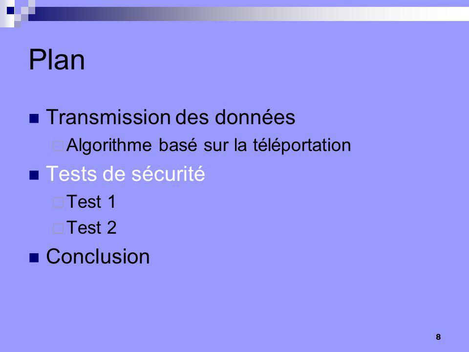9 Test 1 Ève veut obtenir des informations  Utilisation de l'intrication des qubits  1/  2(|000> - |111>) EFG Simulation :  Réception de B et C destinés à Bob et Charlie  |  + > ABC |  +> EFG = ½ [1/  2(|000>-|111>) BCE 1/  2(|000> - |111>) AFG + 1/  2(|000>+|111>) BCE 1/  2(|000> + |111>) AFG + 1/  2(|001>-|110>) BCE 1/  2(-|011> + |100>) AFG + 1/  2(|001>+|110>) BCE 1/  2(-|011> - |100>) AFG ]  Mesure de BCE dans la base : {1/  2(|000>-|111>), 1/  2(|000>+|111>),1/  2(|001>-|110>),1/  2(|001>+|011>), 1/  2(|010>-|101>), 1/  2(|010>+|101>),1/  2(|100>-|011>), 1/  2(|100>+|011>)}