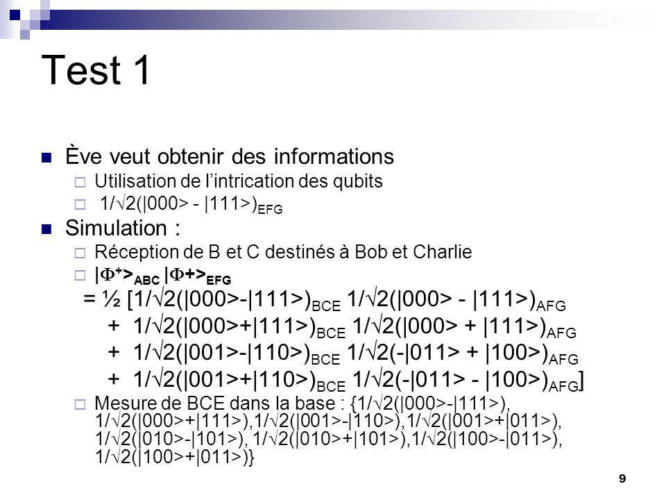 10 Test 1 - Suite Après la mesure d'Ève:  Plus de corrélation entre les particules A - B et A - C.