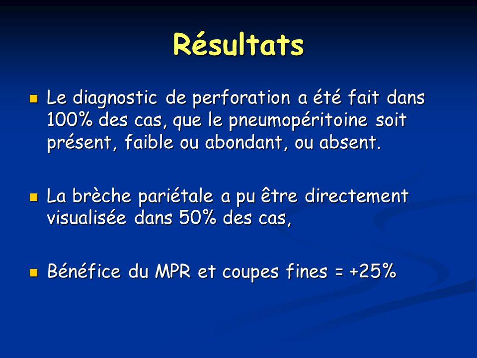 Résultats Le diagnostic de perforation a été fait dans 100% des cas, que le pneumopéritoine soit présent, faible ou abondant, ou absent.