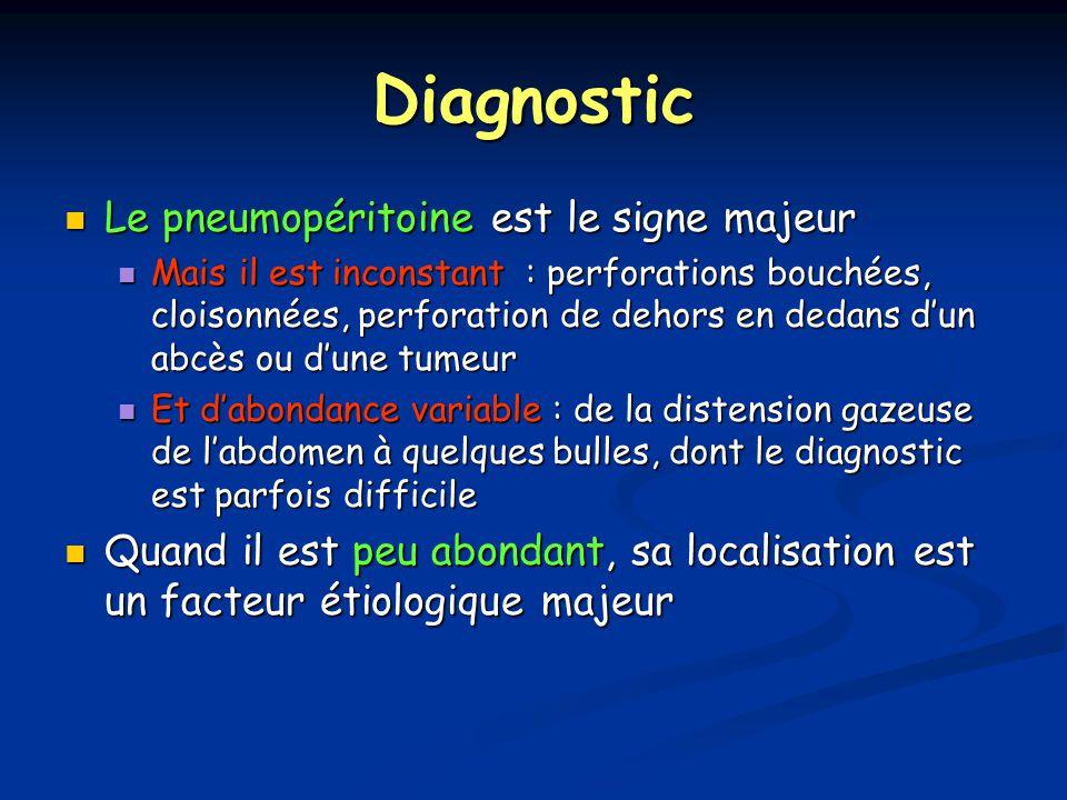 Diagnostic Le pneumopéritoine est le signe majeur Le pneumopéritoine est le signe majeur Mais il est inconstant : perforations bouchées, cloisonnées, perforation de dehors en dedans d'un abcès ou d'une tumeur Mais il est inconstant : perforations bouchées, cloisonnées, perforation de dehors en dedans d'un abcès ou d'une tumeur Et d'abondance variable : de la distension gazeuse de l'abdomen à quelques bulles, dont le diagnostic est parfois difficile Et d'abondance variable : de la distension gazeuse de l'abdomen à quelques bulles, dont le diagnostic est parfois difficile Quand il est peu abondant, sa localisation est un facteur étiologique majeur Quand il est peu abondant, sa localisation est un facteur étiologique majeur