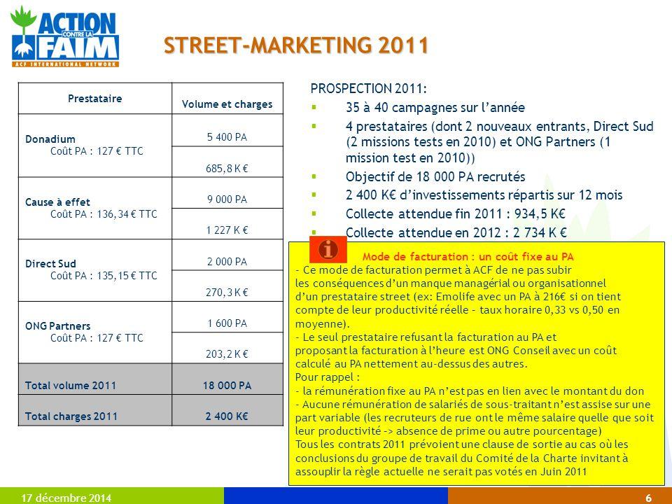 17 décembre 20146 STREET-MARKETING 2011 PROSPECTION 2011:  35 à 40 campagnes sur l'année  4 prestataires (dont 2 nouveaux entrants, Direct Sud (2 mi
