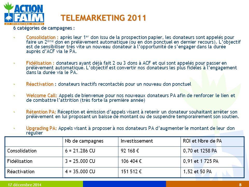 17 décembre 20148 TELEMARKETING 2011 6 catégories de campagnes : -Consolidation : -Consolidation : après leur 1 er don issu de la prospection papier,
