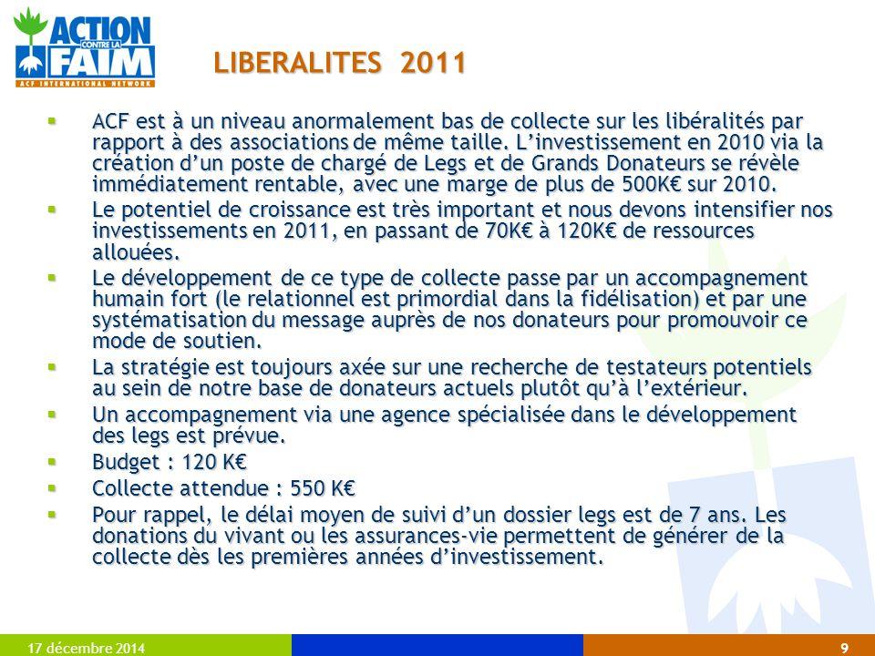 17 décembre 20149 LIBERALITES 2011  ACF est à un niveau anormalement bas de collecte sur les libéralités par rapport à des associations de même taill