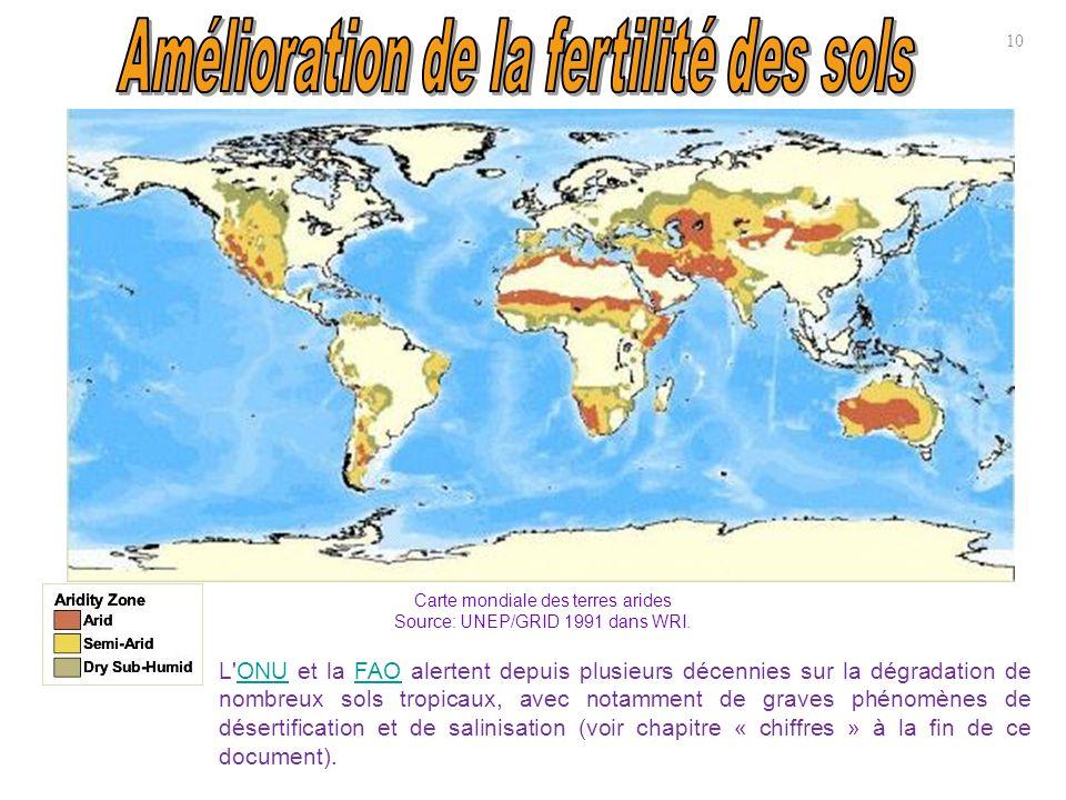 10 Carte mondiale des terres arides Source: UNEP/GRID 1991 dans WRI. L'ONU et la FAO alertent depuis plusieurs décennies sur la dégradation de nombreu