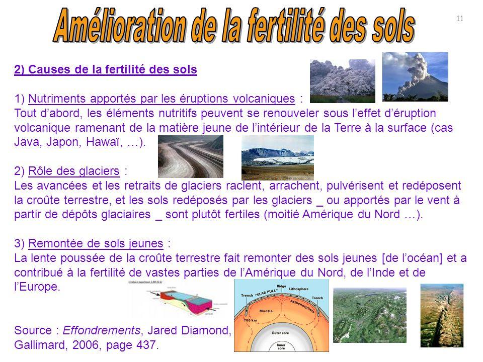 11 2) Causes de la fertilité des sols 1) Nutriments apportés par les éruptions volcaniques : Tout d'abord, les éléments nutritifs peuvent se renouvele