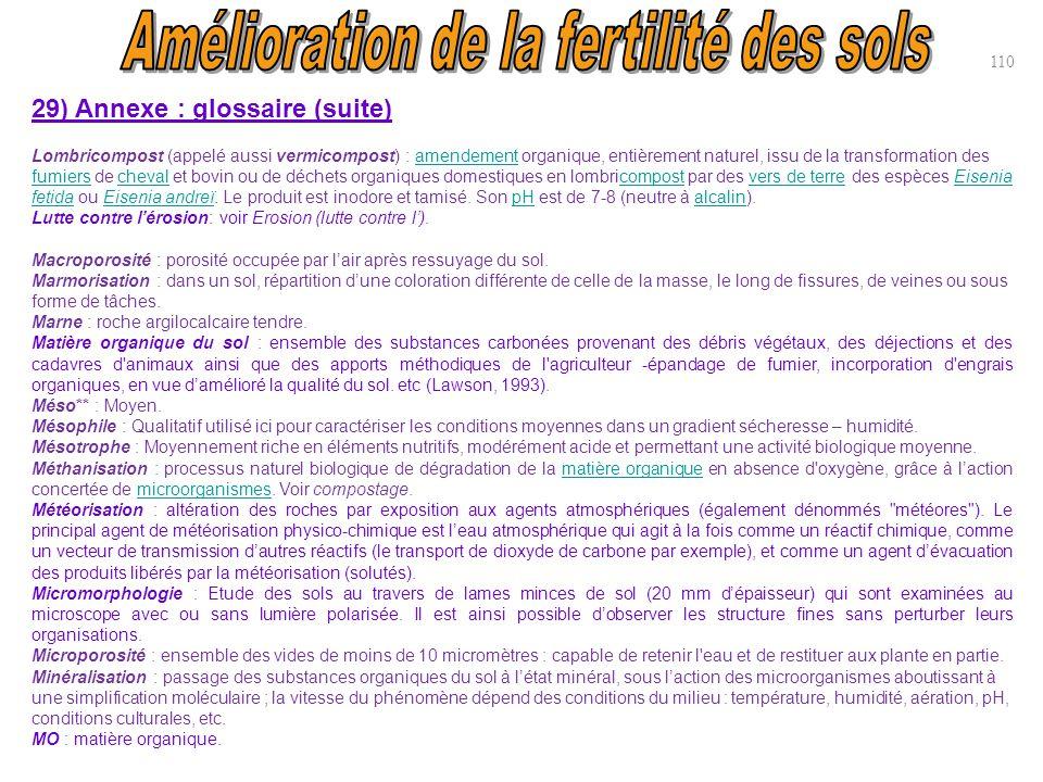 110 29) Annexe : glossaire (suite) Lombricompost (appelé aussi vermicompost) : amendement organique, entièrement naturel, issu de la transformation de