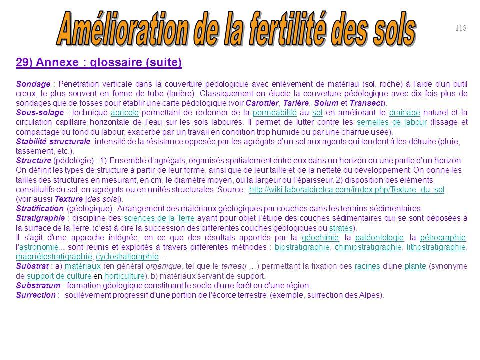29) Annexe : glossaire (suite) Sondage : Pénétration verticale dans la couverture pédologique avec enlèvement de matériau (sol, roche) à l'aide d'un o