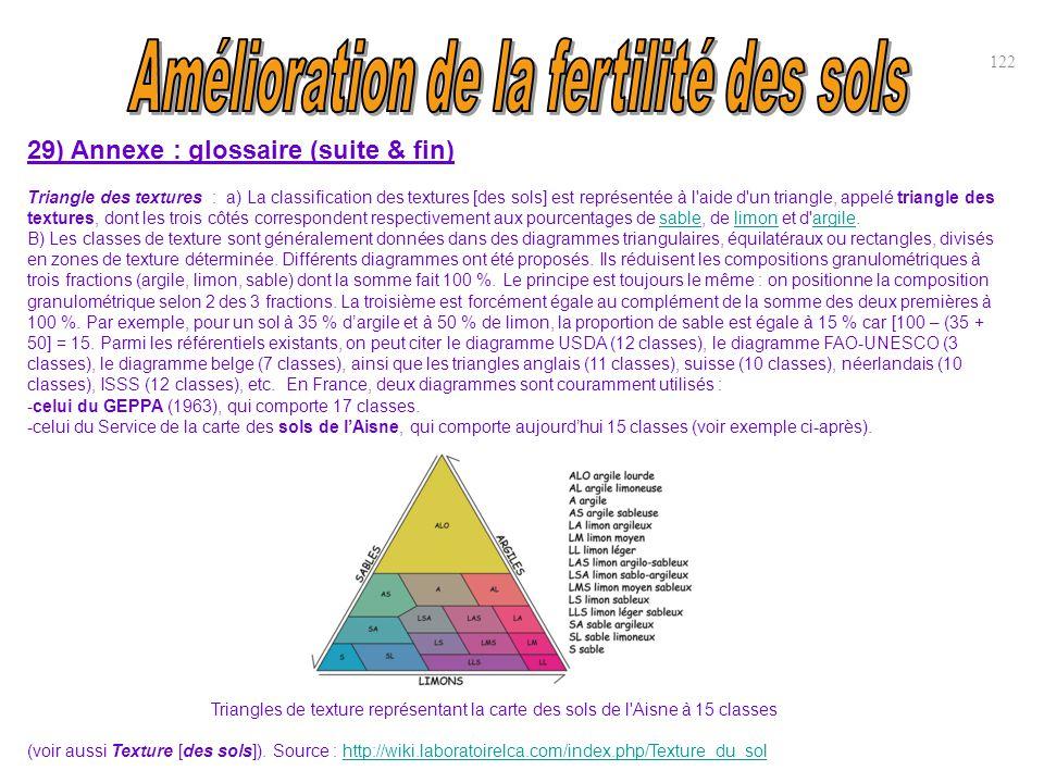 29) Annexe : glossaire (suite & fin) Triangle des textures : a) La classification des textures [des sols] est représentée à l'aide d'un triangle, appe