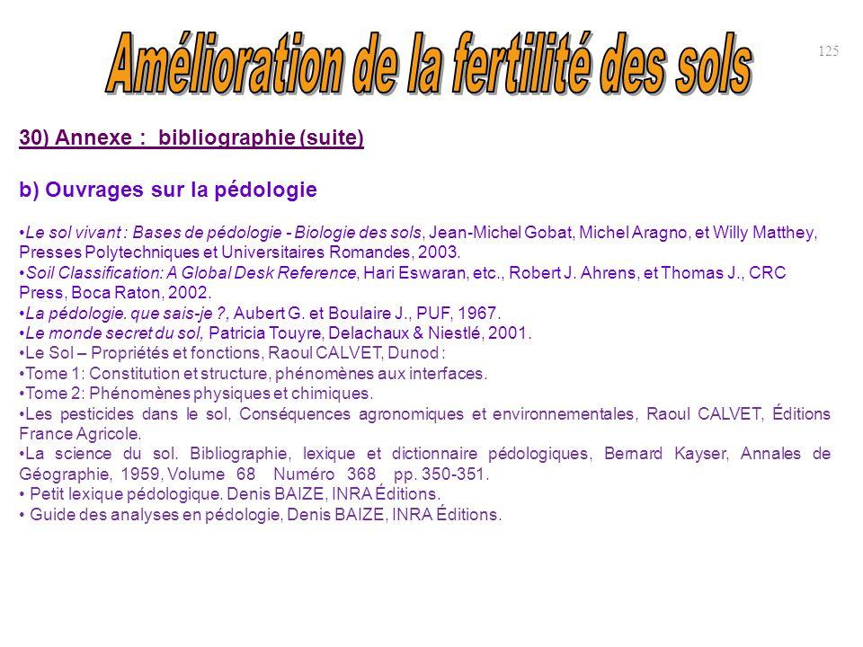 30) Annexe : bibliographie (suite) b) Ouvrages sur la pédologie Le sol vivant : Bases de pédologie - Biologie des sols, Jean-Michel Gobat, Michel Arag