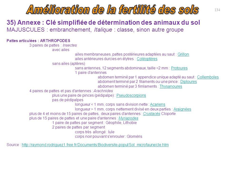 35) Annexe : Clé simplifiée de détermination des animaux du sol MAJUSCULES : embranchement, Italique : classe, sinon autre groupe 134 Pattes articulée