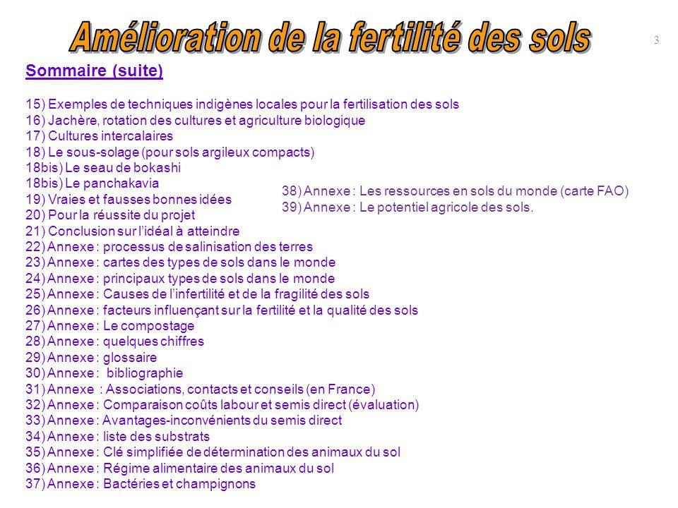Sommaire (suite) 15) Exemples de techniques indigènes locales pour la fertilisation des sols 16) Jachère, rotation des cultures et agriculture biologi
