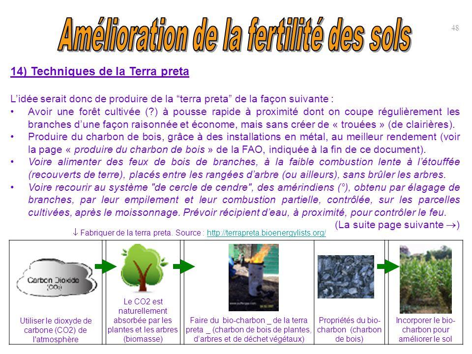"""14) Techniques de la Terra preta L'idée serait donc de produire de la """"terra preta"""" de la façon suivante : Avoir une forêt cultivée (?) à pousse rapid"""